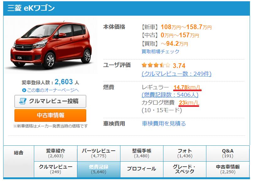 三菱ekワゴン燃費