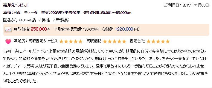 新潟県高く売れた口コミ4