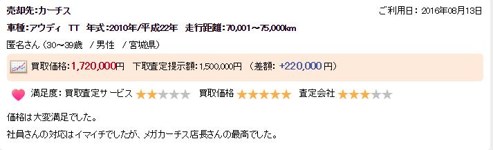楽天オート宮城県高く売れた例2