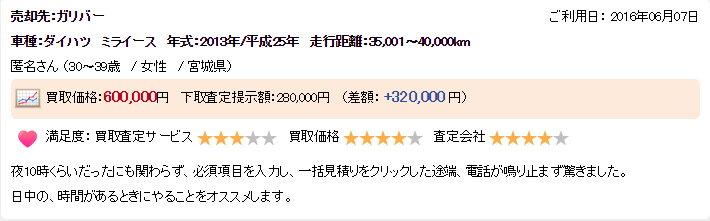 楽天オート宮城県高く売れた例3