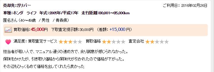 楽天オート青森県悪い評判1
