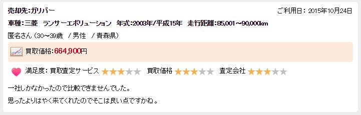 楽天オート青森県悪い評判2