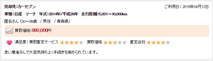 楽天オート青森県良い評判3