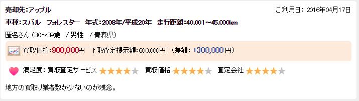 楽天オート青森県高く売れた例2