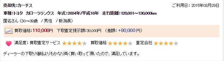 新潟県良かった口コミ6