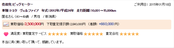 新潟県高く売れた口コミ2