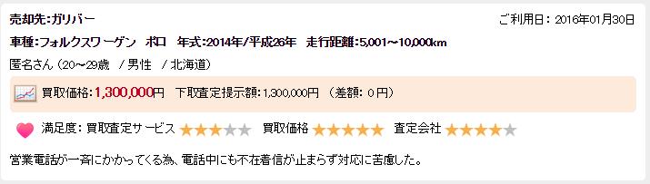 楽天オート北海道ランクル悪い評判2