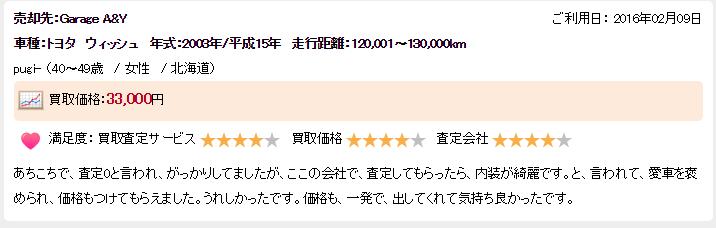 楽天オート北海道ランクル良い評判4