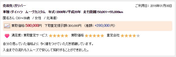 楽天オート北海道高く売れた例1