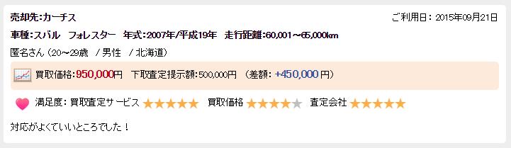 楽天オート北海道高く売れた例2