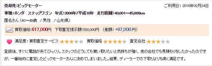 楽天オート山形県高く売れた例1