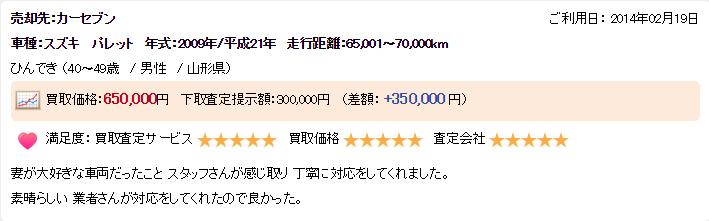 楽天オート山形県高く売れた例2