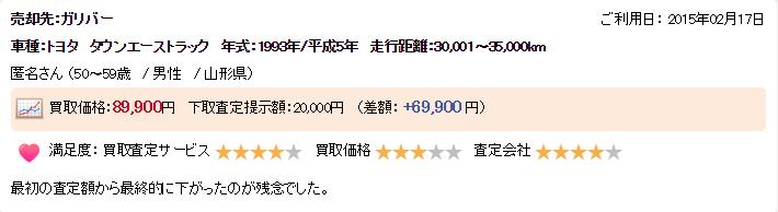 楽天オート山形県高く売れた例3