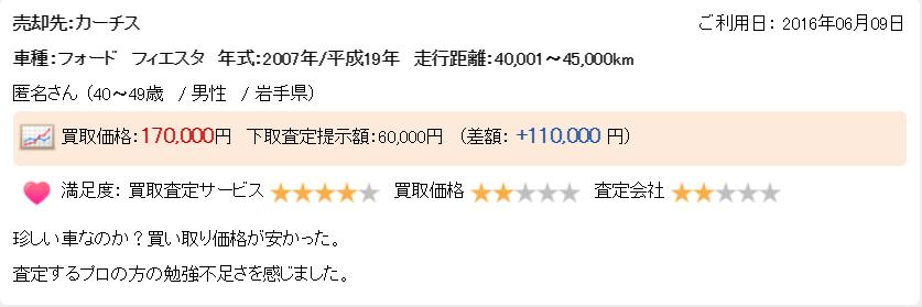 楽天オート岩手県悪い評判3