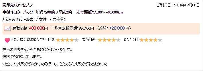 楽天オート岩手県悪い評判5