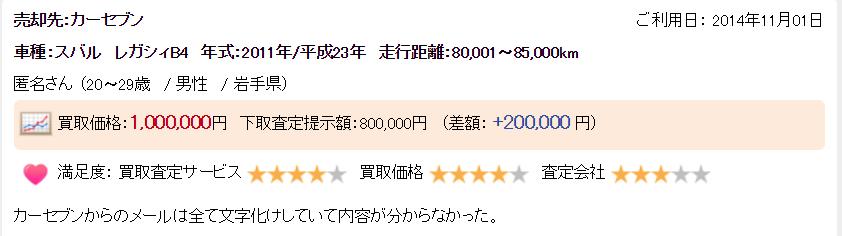 楽天オート岩手県高く売れた例2
