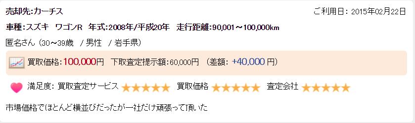 楽天オート岩手県高く売れた例3