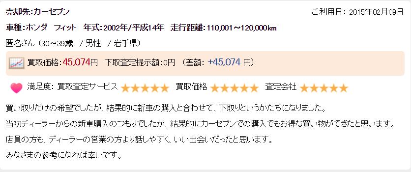 楽天オート岩手県高く売れた例4