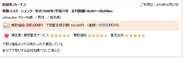 楽天オート岩手県高く売れた例6