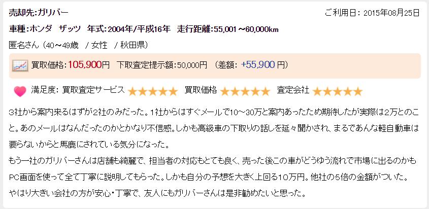 楽天オート秋田県悪い評判1