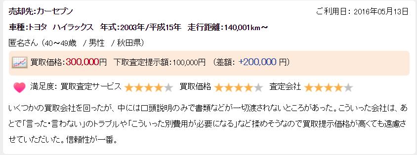 楽天オート秋田県悪い評判3