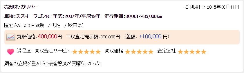 楽天オート秋田県良い口コミ1