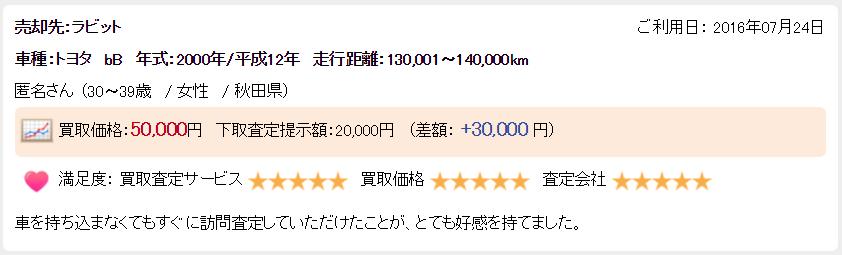 楽天オート秋田県良い口コミ5