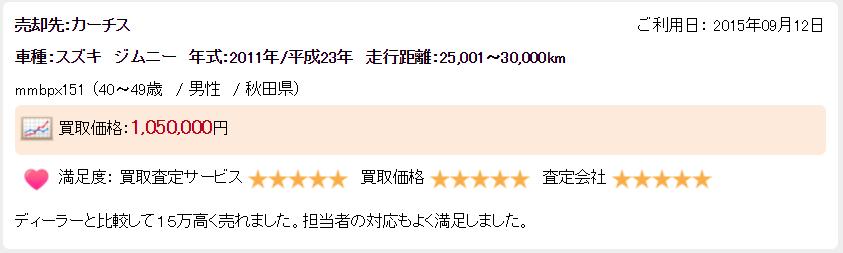 楽天オート秋田県良い口コミ6