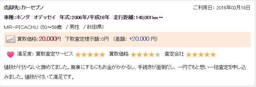 楽天オート秋田県良い口コミ7