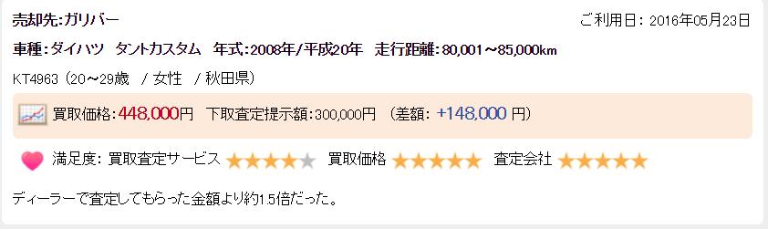 楽天オート秋田県高く売れた例1