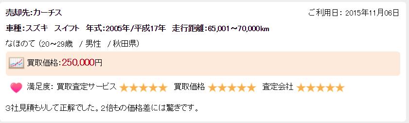 楽天オート秋田県高く売れた例2