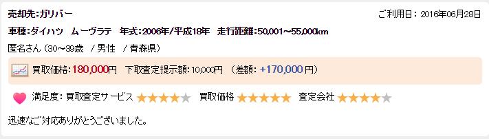楽天オート青森県高く売れた例1