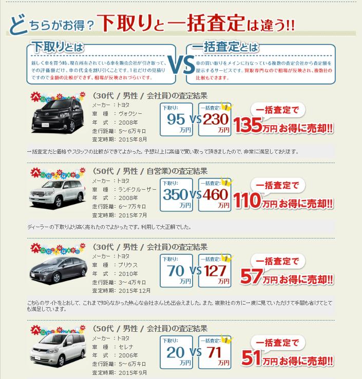 かんたん車査定ガイド下取りと一括査定比較