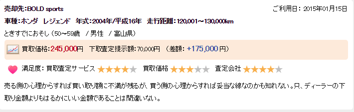 楽天オート富山県長所がわかる口コミ2